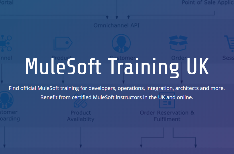 MuleSoft Training services website